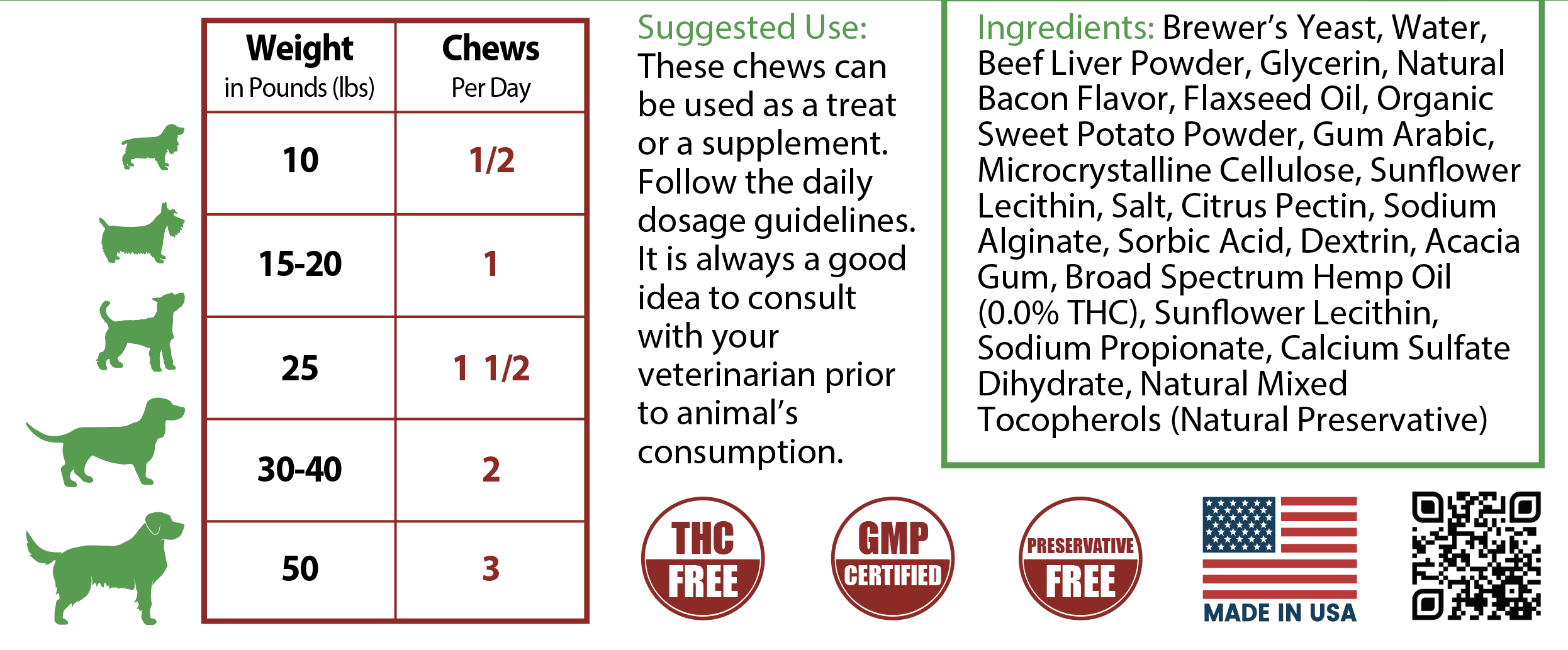 Supplement facts for 2mg CBD dog chews - 30 count