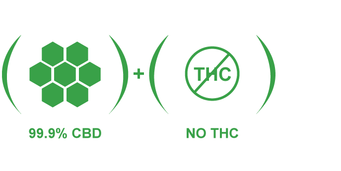 Isolate: CBD Only, no Terpenes, and no THC
