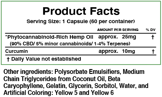 Supplement Facts for Select 25mg-30ct curcumin cbd gel caps